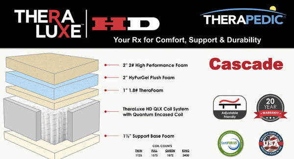 Theraluxe HD Cascade