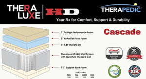 Theraluxe HD Cascade By Therapedic