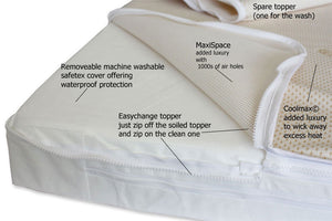 what Is The Best Cot Mattress