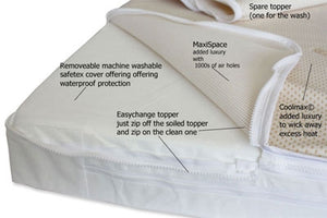 Help and Advice To Choose The Perfect Cot Mattress For You And Your Baby