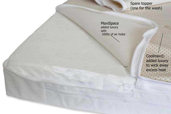 Easychange® Cot Mattress - Pocket Springs with 33 CMHR foam - Coolmax© & MaxiSpace Toppers - 8 Sizes - Cot Mattress Company