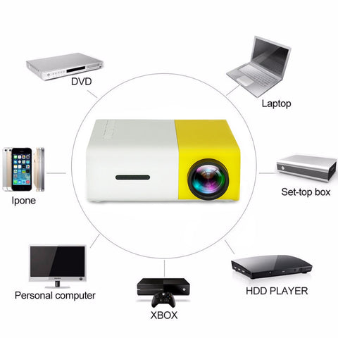 USB Mini Projector LED - Off Grid Living for Beginners