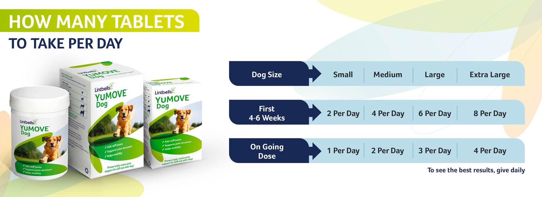 YuMOVE Dog dosage chart