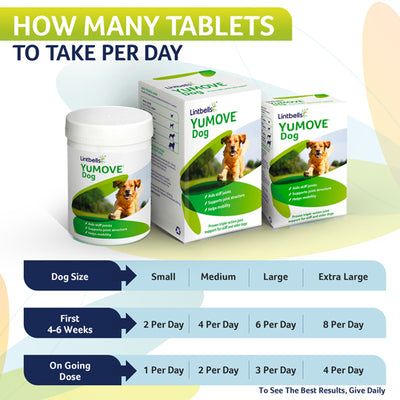 How many tablets per day YuMOVE