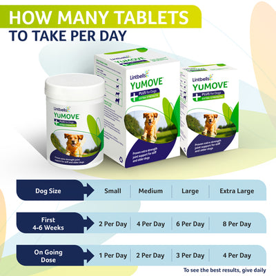 YuMOVE Plus for dogs dosage chart