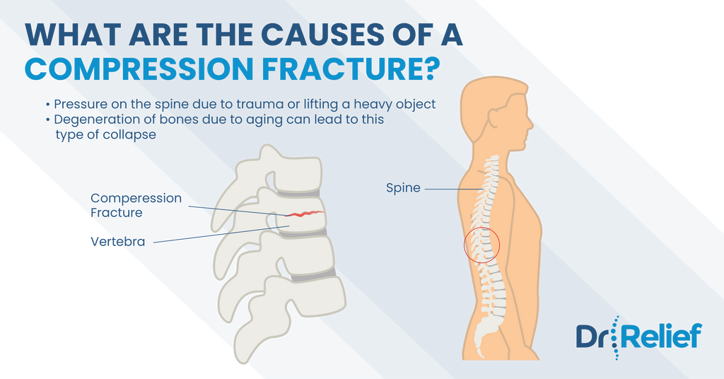 compression-fracture-causes-dr-relief-back-pain