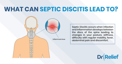 septic-discitis-infection-neck-pain-relief