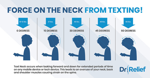 text-neck-force-posture-neck-pain-relief