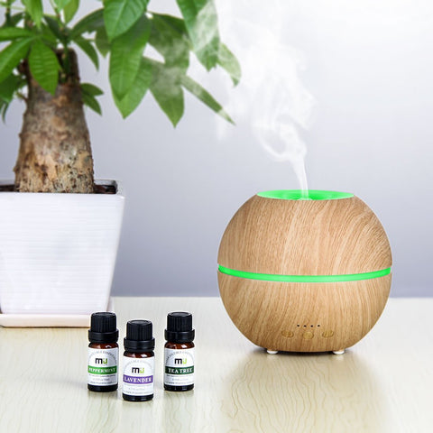 Peppermint-Lavender-Tea Tree