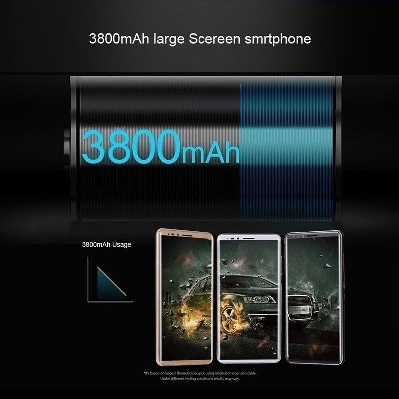 Smart Mobilephone Touch Screen MTK6580 4GB RAM + 32GB Large Screen  Smartphone Dual Card Support Wireless Bluetooth GPS Face Unlock Android  Music Phone