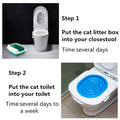 Plastic Cat Toilet Training Kit Litter Box - Purrfect Apparel