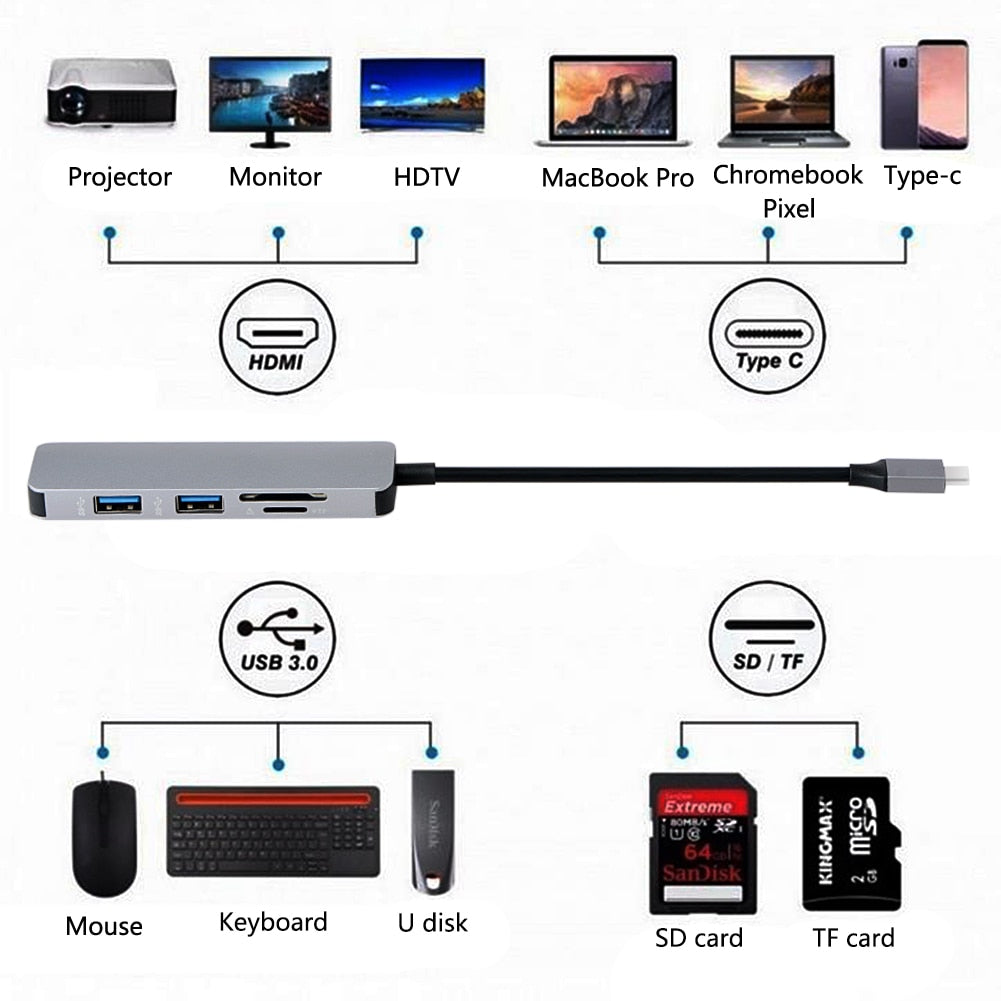 5 in 1 USB C HUB USB-C to 3.0 HUB HDMI PD Thunderbolt 3 Adapter for MacBook Samsung Galaxy S9/S8 Huawei P20 Pro Type C USB HUB