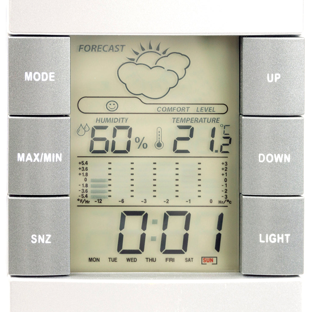 Springfield Instruments Indoor Temperature Weather Clock