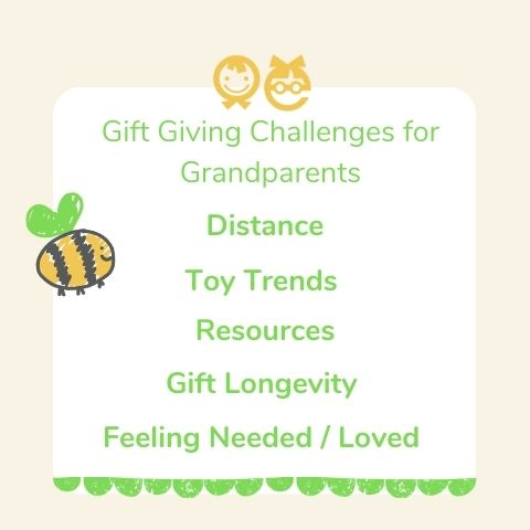 Gift Giving Challenges for Grandparents, Distance, Toy Trends, Resources, Gift Longevity, Feeling Needed / Loved