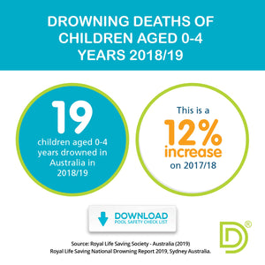 Royal Life Saving Drowning Report