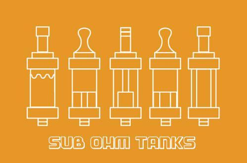 What is Sub Ohm Vaping? Complete Guide and Tips For Sub Ohm Vaping