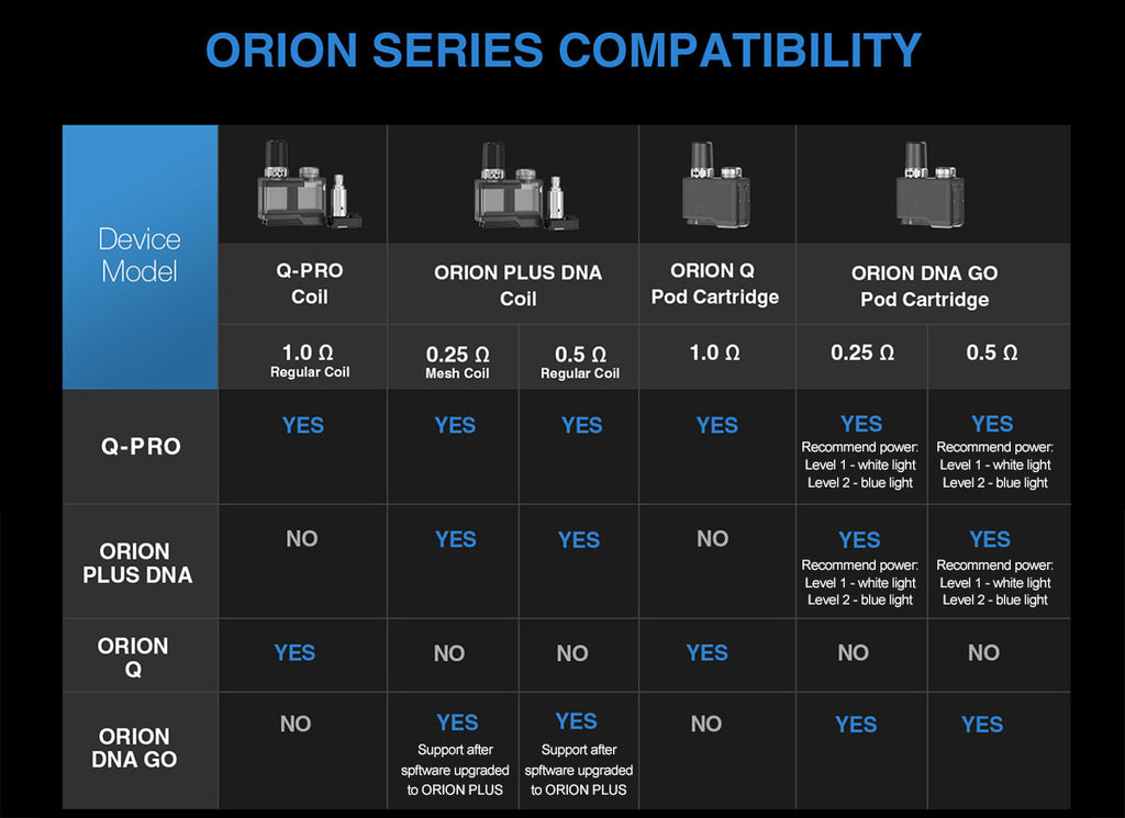 Lost Vape Orion Plus,Lost Vape Orion Q Pro Replacement Coil