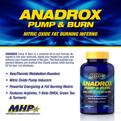 MHP Anadrox PRODUCT POINTS