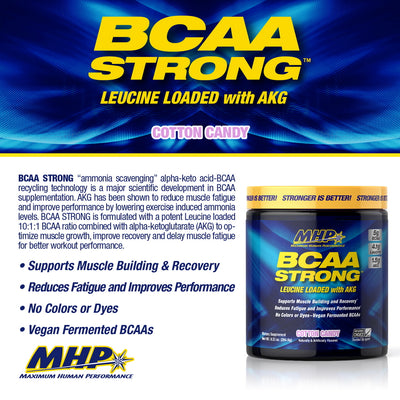 MHP BCAA STRONG Product Points