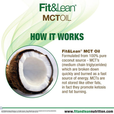 FIT&LEAN KETO MCT OIL HOW IT WORKS