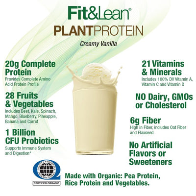 FIT&LEAN PLANT PROTEIN CHART