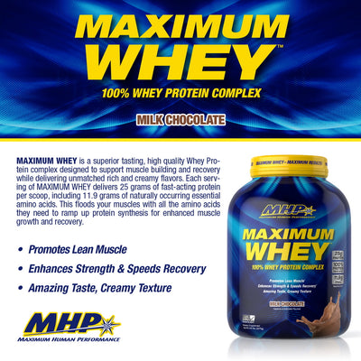 MHP Maximum Whey Product Points