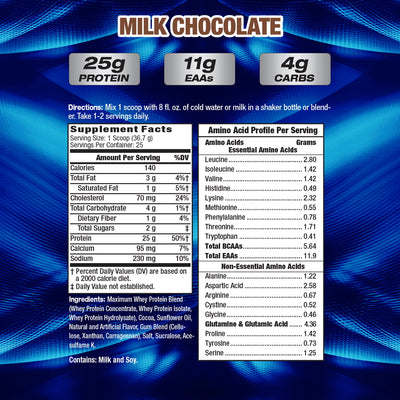 MHP Maximum Whey Chocolate Supplement Facts