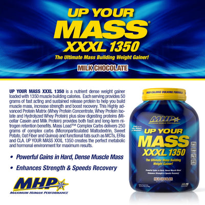 MHP Up Your Mass product points