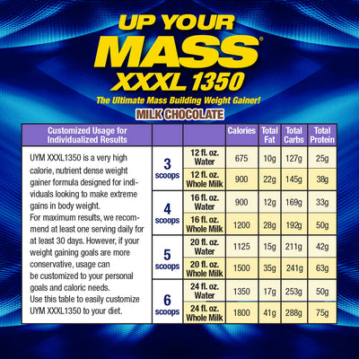 MHP Up Your Mass CALORIE SCOOP CHART