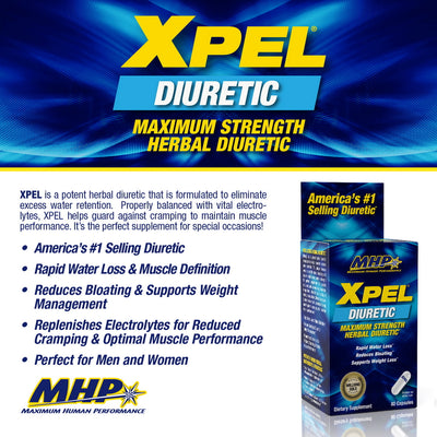 MHP Xpel PRODUCT POINTS
