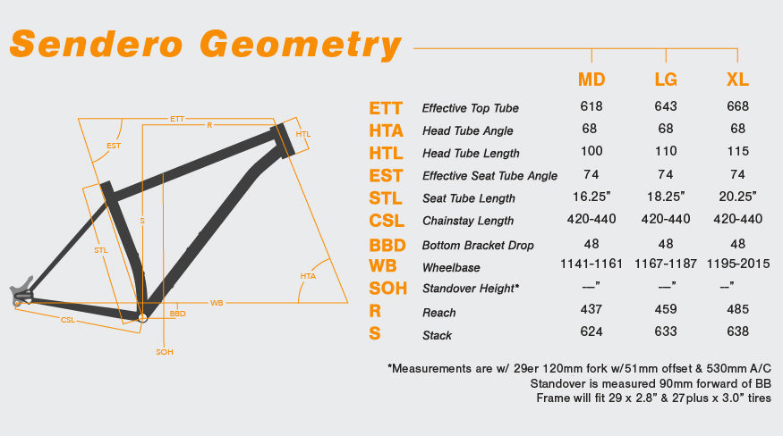 sendero mtb geometry chart chumba milwaukee dealer