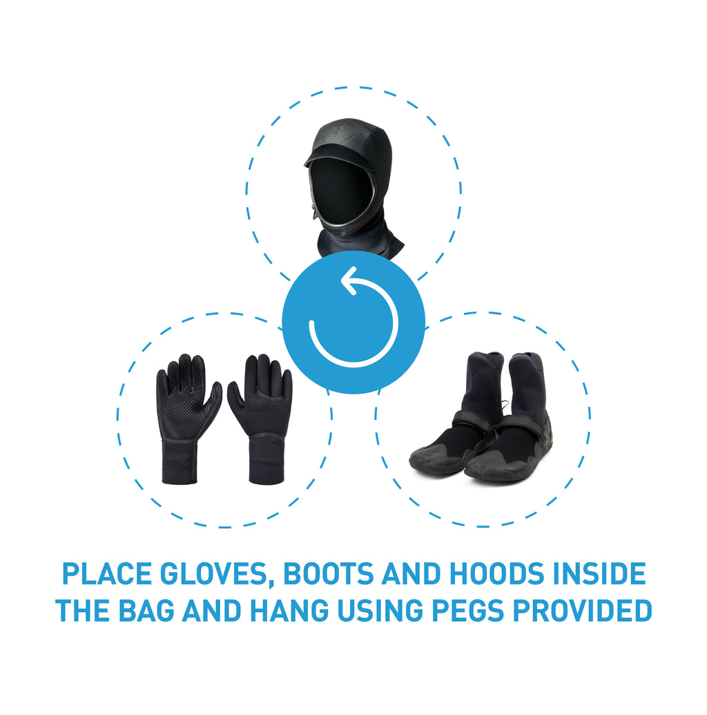 Surflogic Wetsuit Accessories Dryer Bag Use to Dry Neoprene Gloves, Booties and Hoods