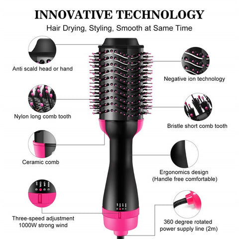 Straightening brush, curling iron, hair dryer