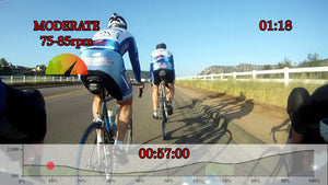 Alpine Challenge, another great Ride Fit Indoor Cycle Training Video