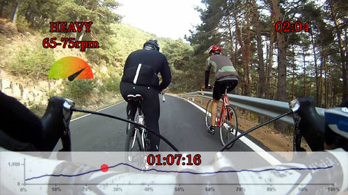 Un Paseo En Bicicleta Perecta, another great Ride Fit Indoor Cycle Training Video