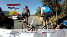 Load image into Gallery viewer, Un Paseo En Bicicleta Perecta, another great Ride Fit Indoor Cycle Training Video