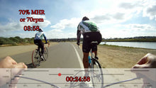 Load image into Gallery viewer, Fiesta Island Fun, another great Ride Fit Indoor Cycle Training Video