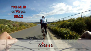 Fiesta Island Fun, another great Ride Fit Indoor Cycle Training Video