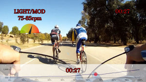 Madrid Montage, another great Ride Fit Indoor Cycle Training Video