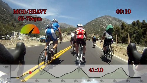 Three Times Up, Three Ways Down, another great Ride Fit Indoor Cycle Training Video