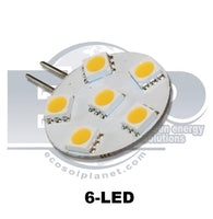 Halogen JC10 LED Replacements