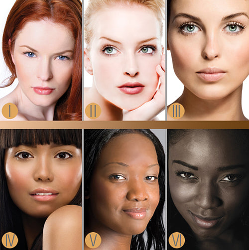 Know your skin type and color according to the Fitzpatrick Scale