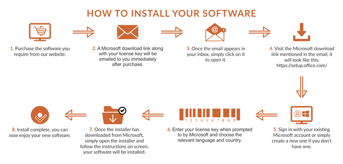 how to download microsoft office after purchase