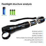 EZK20 CREE XML-T6 8000LM LED Zoomable Tactical Led Flashlight