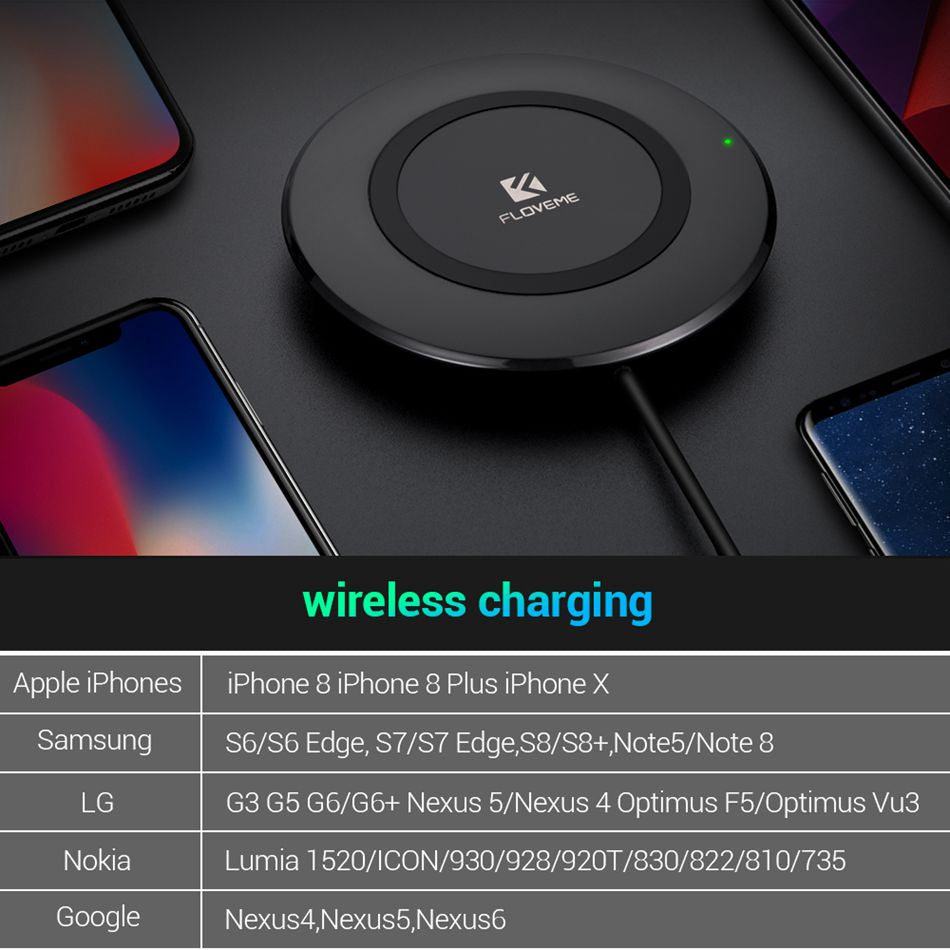 Qi Wireless Charger For iPhone & Samsung