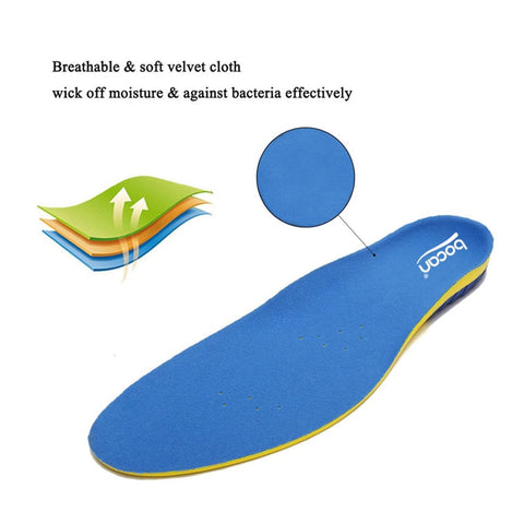 Orthotic Insoles Foot Care for Plantar