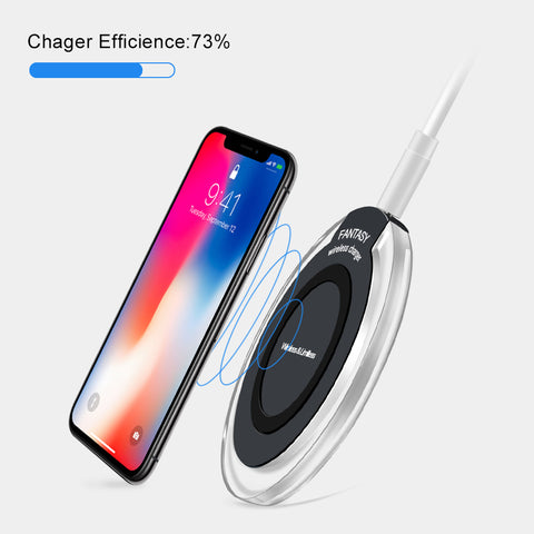 Image of Qi Fast Wireless Charging Pad For Samsung & iPhone X / 8 Plus