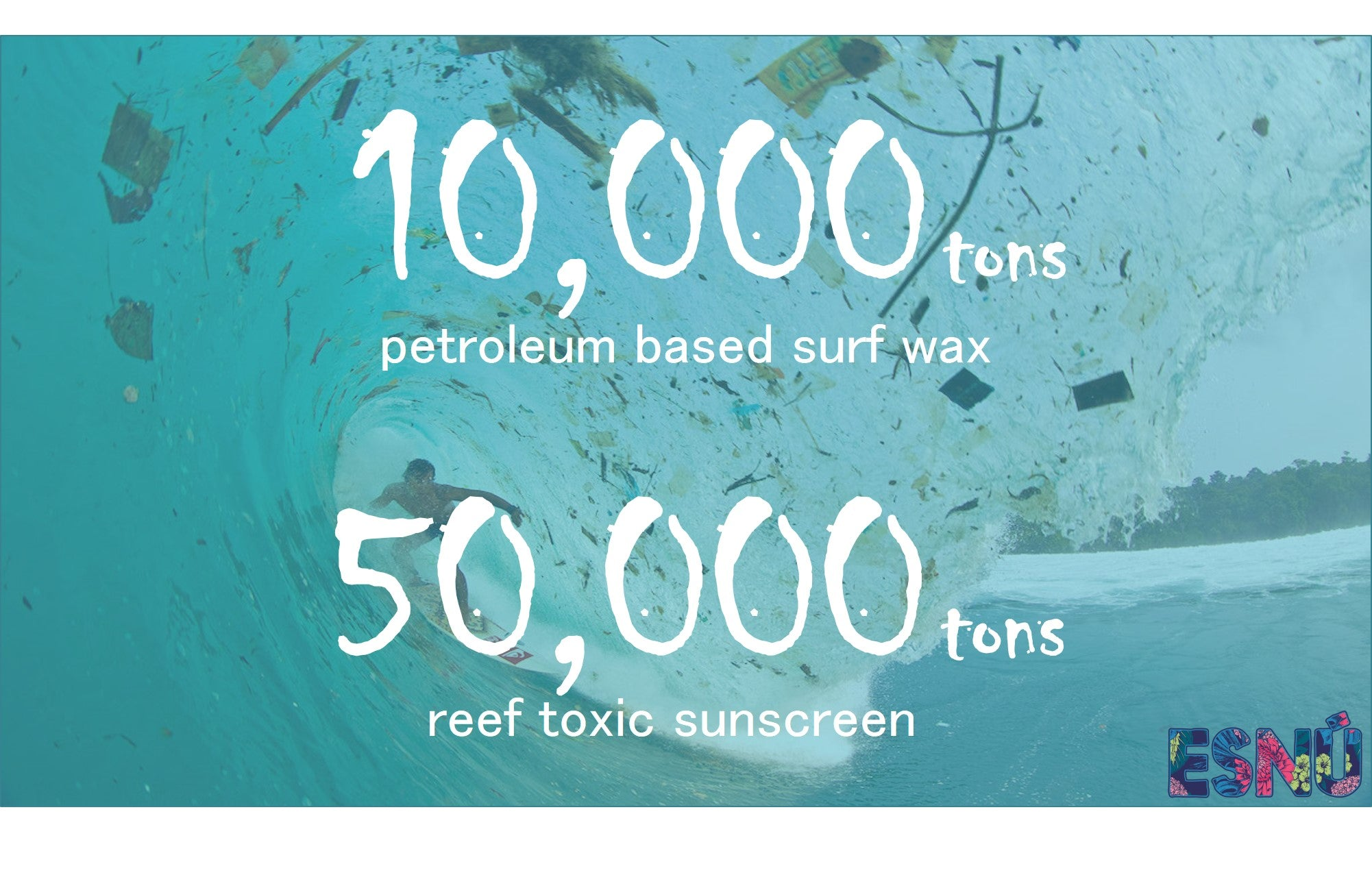 toxic sunscreen surf wax world facts