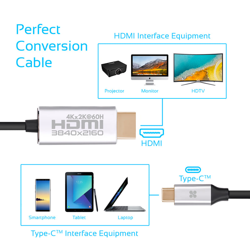USB-C to HDMI Audio Video Cable with UltraHD Support