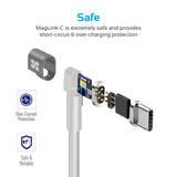 USB-C to USB-C Magnetic Break Safe Charging Cable with Power Delivery